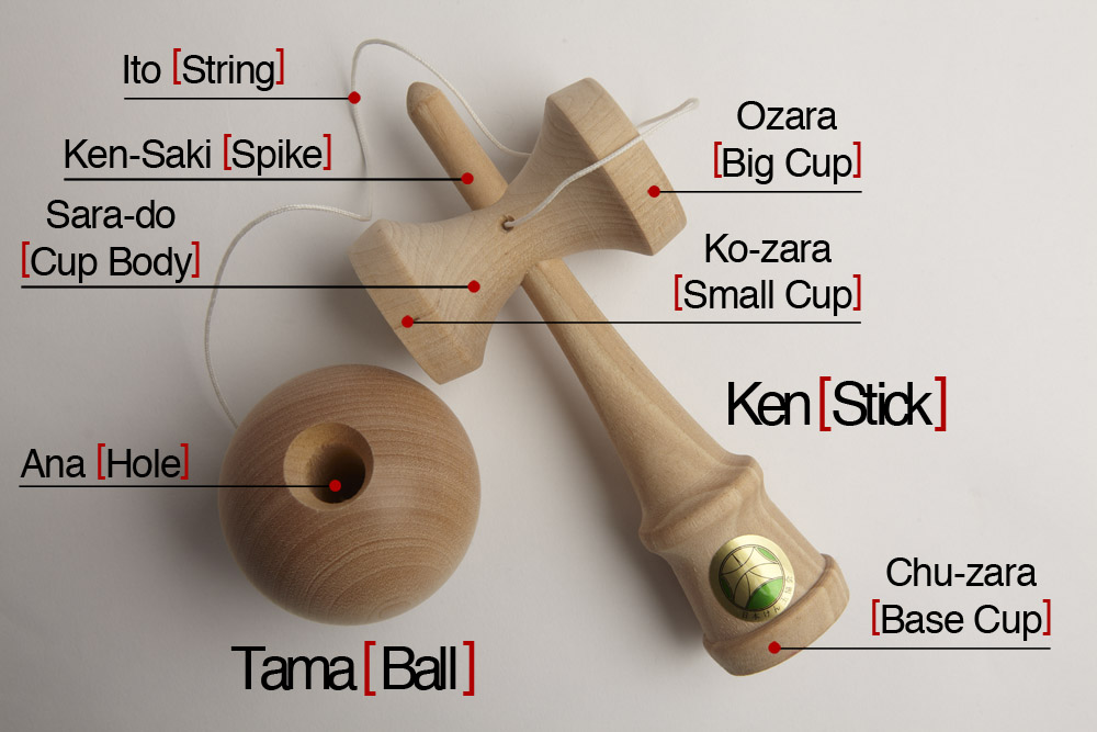 Kendama Anatomy